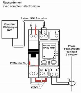Sous Compteur Electrique Triphasé : branchement compteur d nergie legrand goulotte ~ Dailycaller-alerts.com Idées de Décoration
