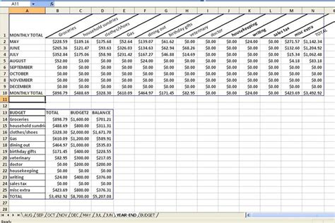 budgeting spreadsheet  manage household expenses