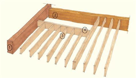 poser un plancher bois en r 233 novation bricobistro
