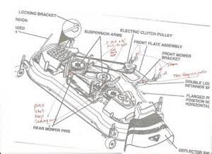 troy bilt bronco wiring diagram solenoid troy get free