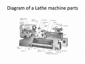 Robert Gavrila 3481 Assignsubmission File Lathe And