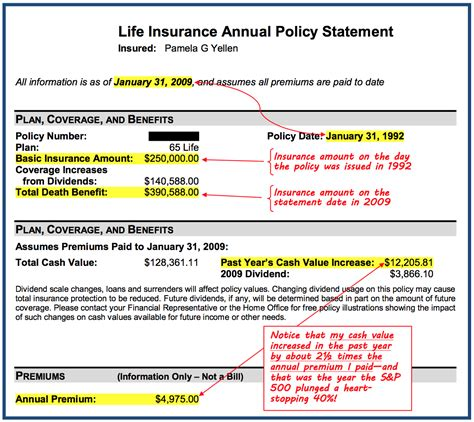 statement cash value policy insurance annual showing yourself benefit death whole policies bank