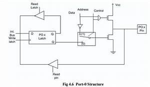 I  O Pins Ports And Circuits Of 8051 Microcontroller