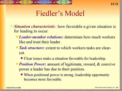 leadership session