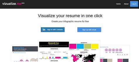 31 best free graphic design software to create stunning