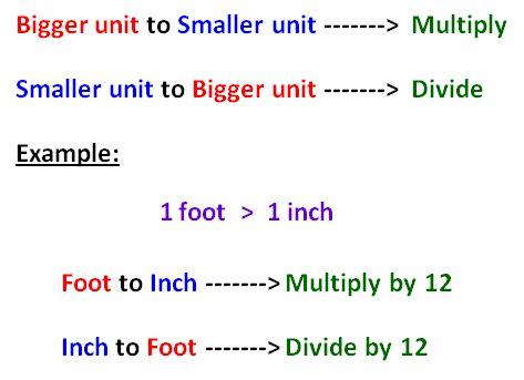customary units  length