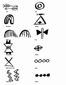 Cherokee Indian Symbols | Native American Buffalo Symbol ...