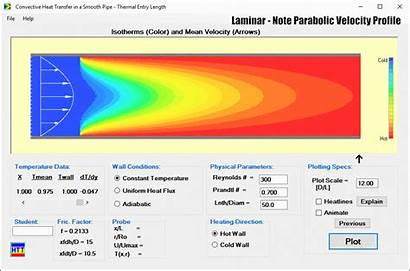 Flow Pipe Turbulent Laminar Entry Length Convection