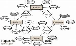 Coms W1001 Introduction To Information Science