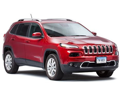 Consumer Reports Best Suv Ratings   Autos Post