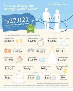 How much does the average wedding really cost life cheating for How much is the average wedding
