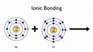 Bohr Diagram For Chlorine