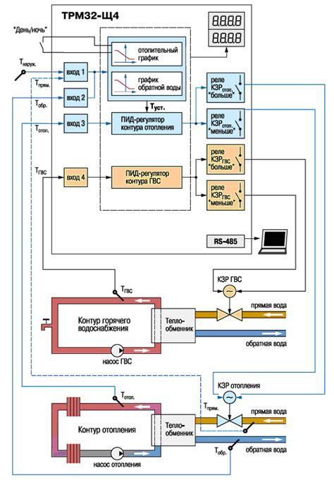 Система горячего водоснабжения . 5.1. Выбор системы ГВС