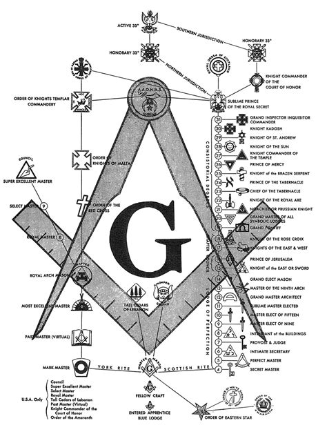 Masonic Knights Templar Wallpaper - WallpaperSafari