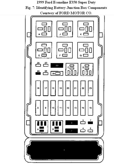 Econoline Fuse Diagram 03 by I Need The Fuse Box Layout For A 1999 Ford Econoline F359
