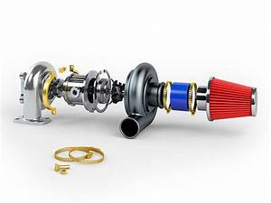 Turbo Moteur : turbocharger vs supercharger which system is better horsepower online ~ Gottalentnigeria.com Avis de Voitures
