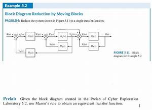 Solved  Example 5 2 Block Diagram Reduction By Moving Bloc