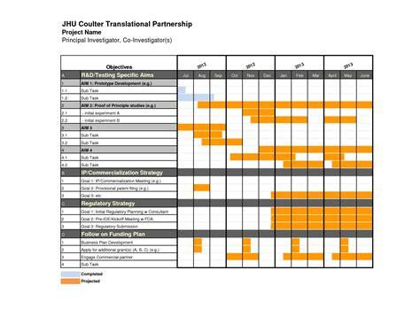 excel spreadsheet gantt chart template spreadsheet