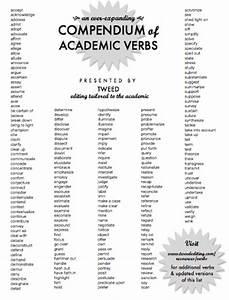 lsd creative writing master homework help best admission essay editing service