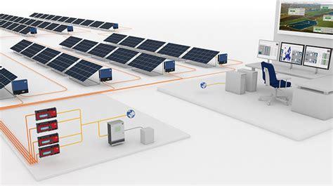Расчет экономики солнечной электростанции для разных регионов России – HPBS