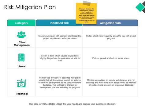 risk mitigation plan  powerpoint  pictures