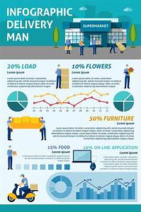 Delivery Service Infographic Layout Flyer