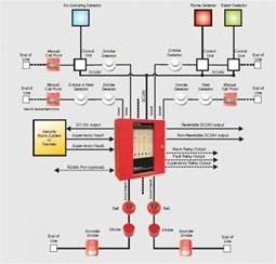 fire alarm system wiring diagram elec eng world