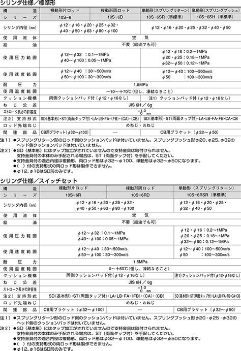 10S-6シリーズ(空気圧機器)|株式会社TAIYO(Parker TAIYO)