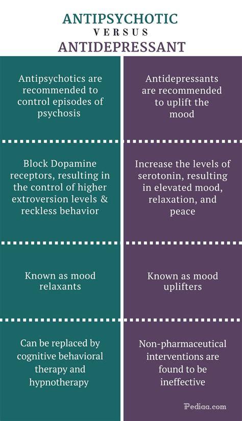 difference  antipsychotic  antidepressant