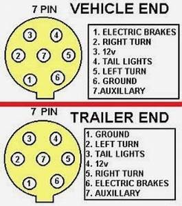 Trailer Lights  Hook Up Port And Cable Pin Chart