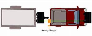 How To Charge A Dump Trailer Battery