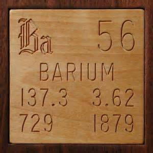 Sample of the element Barium in the Periodic Table