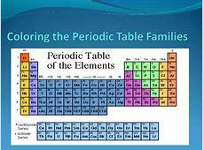 Periodic tablefamilies