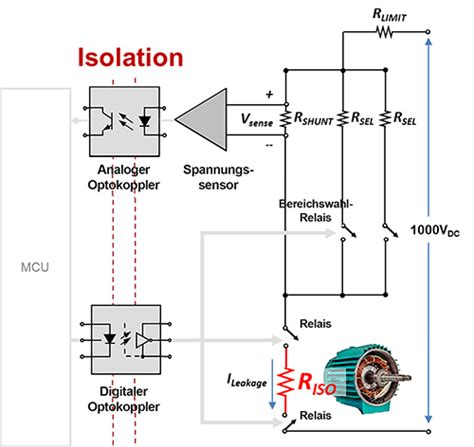 Optocouplers For Insulation Resistance Measurement