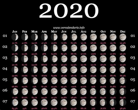 lunar calendar   images moon calendar lunar