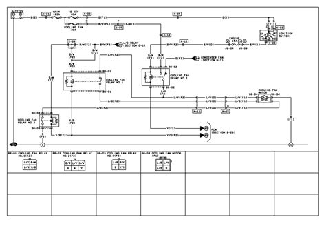 2001 Dodge Neon Wiring Diagram by 2001 Dodge Neon 2 0l Fi Sohc 4cyl Repair Guides Engine