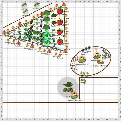 garden plan 2015 robin barb s vegetables