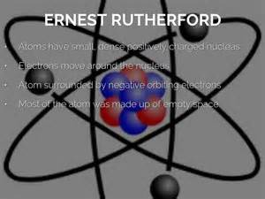 Ernest Rutherford Atomic Theory Electrons