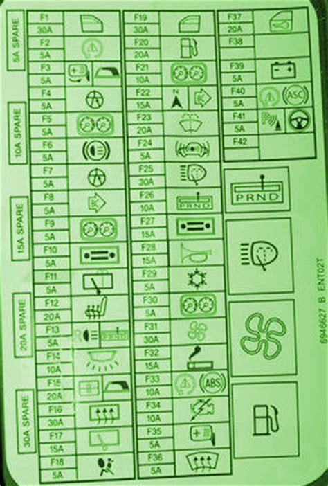 mini cooper  fuse box diagram circuit wiring diagrams