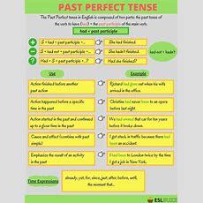 Grammar The Past Perfect Tense In English  Esl Buzz