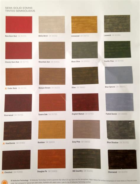 sherwin williams superdeck stain 17 best images about outside ideas on exterior