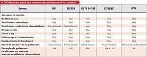 Conversion Chevaux Fiscaux En Chevaux Din : normes puissances ~ Medecine-chirurgie-esthetiques.com Avis de Voitures