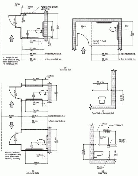 toilet size requirements bathroom size requirements 28 images bathroom remodel ada dimensions for bathroom high