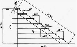 La pose d'un escalier droit en bois sans forcer ou presque