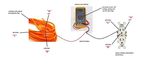 extension cord wiring diagram extension wiring diagrams 3 prong extension cord wiring diagram 3 wiring diagrams online