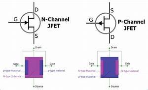 Jfet Practical