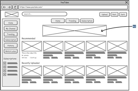 what is wireframe archimetric