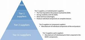 What Is A Tier 1 Company Or Supplier