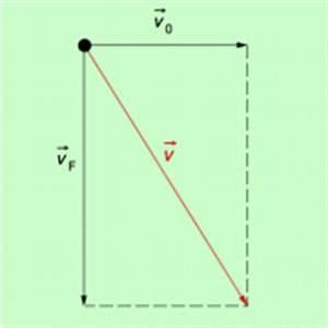 Freier Fall Geschwindigkeit Berechnen : waagerechter wurf in physik sch lerlexikon lernhelfer ~ Themetempest.com Abrechnung