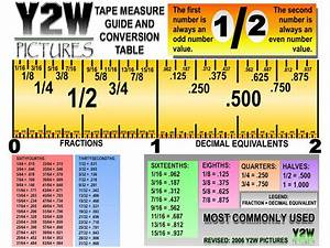 Tape Measure Guide By Y2w On Deviantart